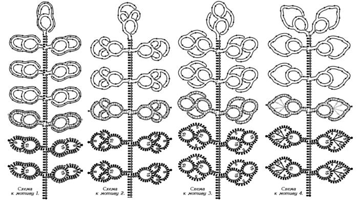 листик ирландского кружева