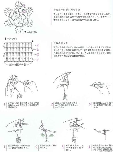 техника вязания