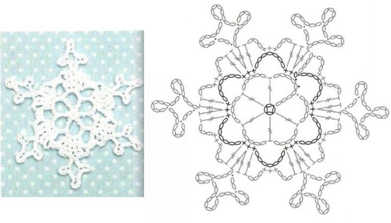 схема снежинок крючком
