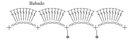 схема каймы крючком