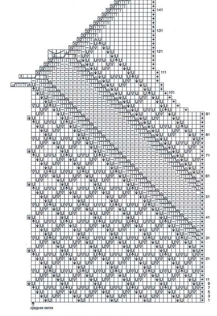 схема вязания спицами